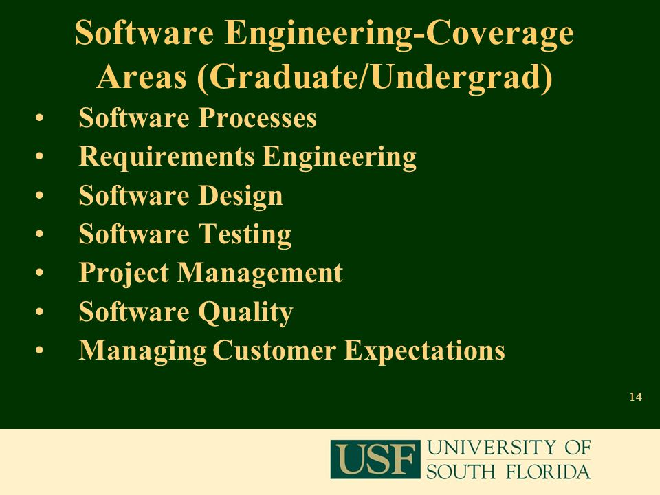 14 Software Engineering-Coverage Areas (Graduate/Undergrad) Software Processes Requirements Engineering Software Design Software Testing Project Management Software Quality Managing Customer Expectations