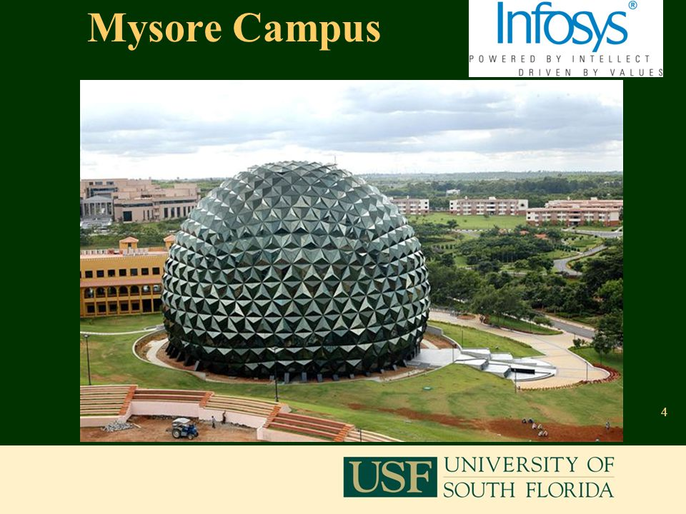 4 Mysore Campus