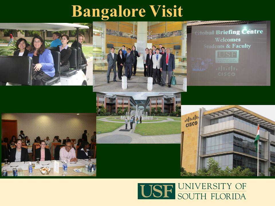 Bangalore Visit 8