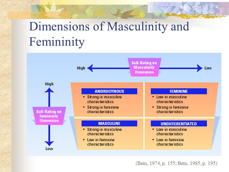 Dimensions of Masculinity and Femininity (Bem, 1974, p. 155; Bem, 1985, p. 195)