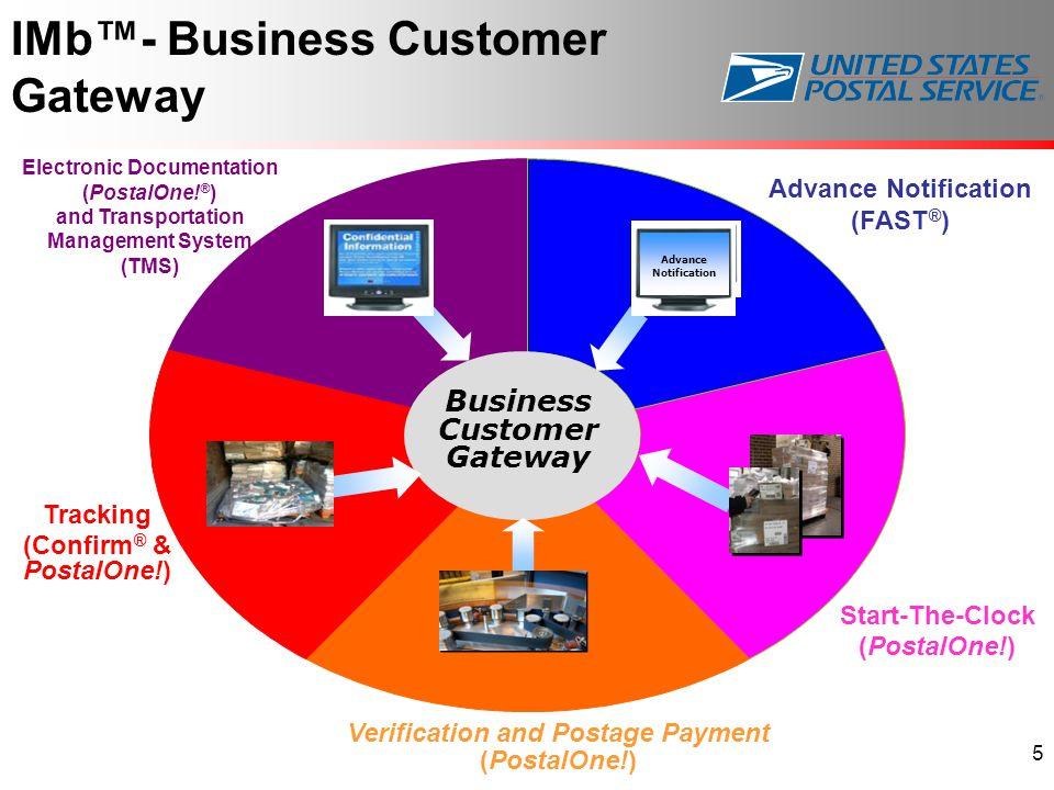 Automated Payment Advance Notification Business Customer Gateway Electronic Documentation (PostalOne.