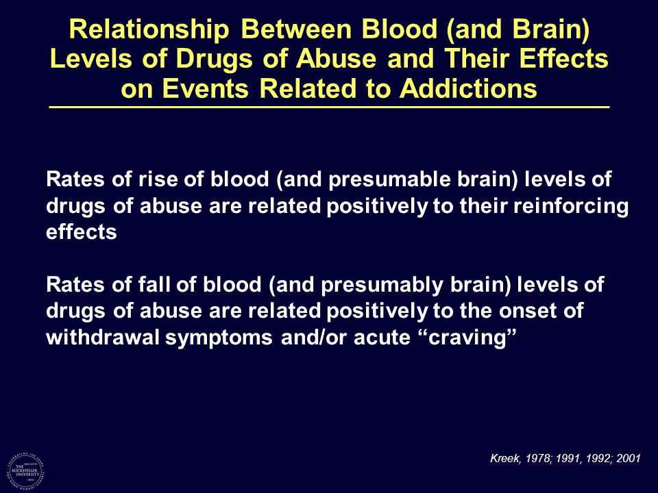 Rates of rise of blood (and presumable brain) levels of drugs of abuse are related positively to their reinforcing effects Rates of fall of blood (and presumably brain) levels of drugs of abuse are related positively to the onset of withdrawal symptoms and/or acute craving Relationship Between Blood (and Brain) Levels of Drugs of Abuse and Their Effects on Events Related to Addictions Kreek, 1978; 1991, 1992; 2001