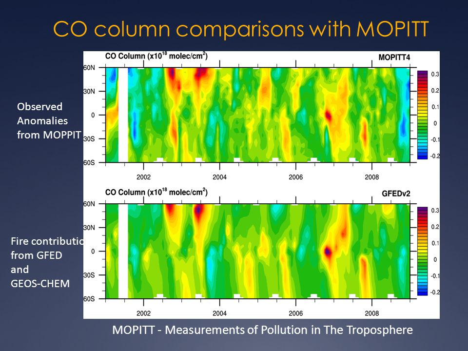 Fire contribution from GFED and GEOS-CHEM CO column comparisons with MOPITT MOPITT - Measurements of Pollution in The Troposphere Observed Anomalies from MOPPIT
