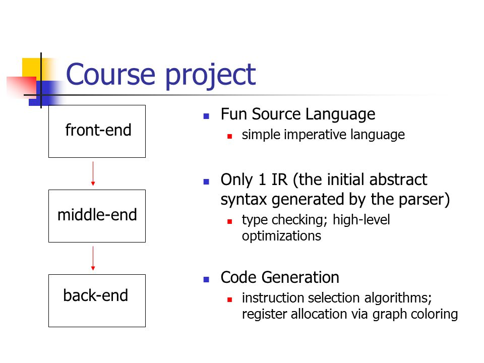 Course project Fun Source Language simple imperative language Only 1 IR (the initial abstract syntax generated by the parser) type checking; high-level optimizations Code Generation instruction selection algorithms; register allocation via graph coloring front-end middle-end back-end