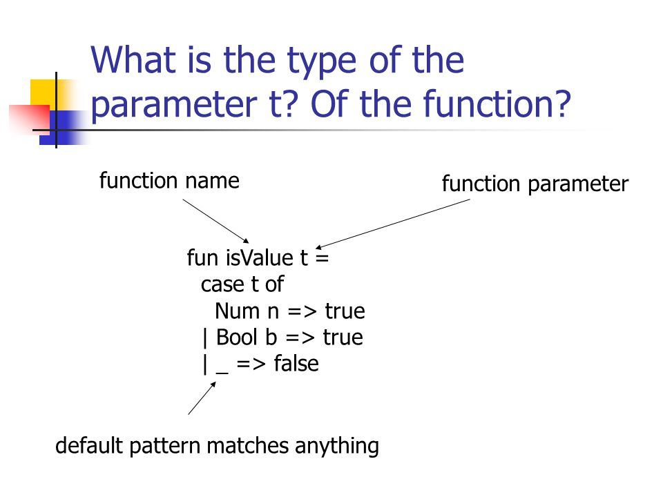 What is the type of the parameter t. Of the function.