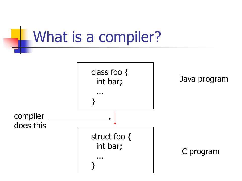 What is a compiler. class foo { int bar;... } struct foo { int bar;...
