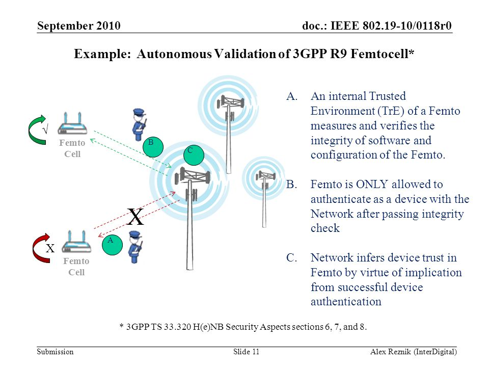 doc.: IEEE 802.19-10/0118r0 Submission Example: Autonomous Validation of 3GPP R9 Femtocell* Femto Cell Femto Cell X √ A.An internal Trusted Environmen