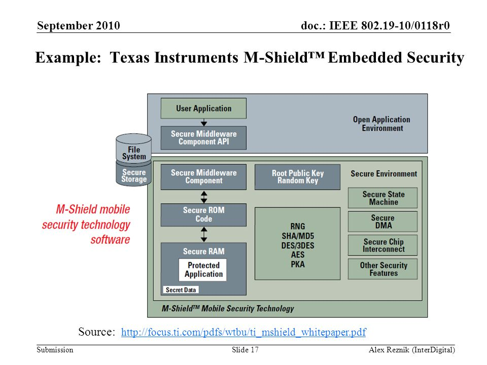 doc.: IEEE 802.19-10/0118r0 Submission Example: Texas Instruments M-Shield™ Embedded Security Source: http://focus.ti.com/pdfs/wtbu/ti_mshield_whitepa