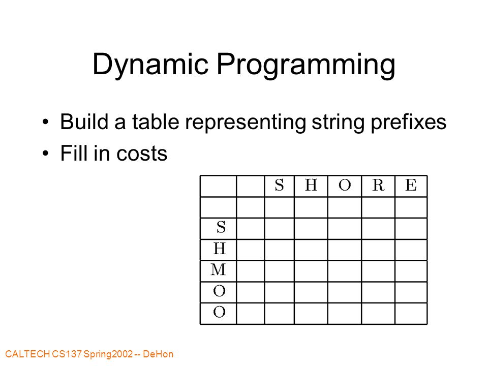 CALTECH CS137 Spring2002 -- DeHon Dynamic Programming Build a table representing string prefixes Fill in costs