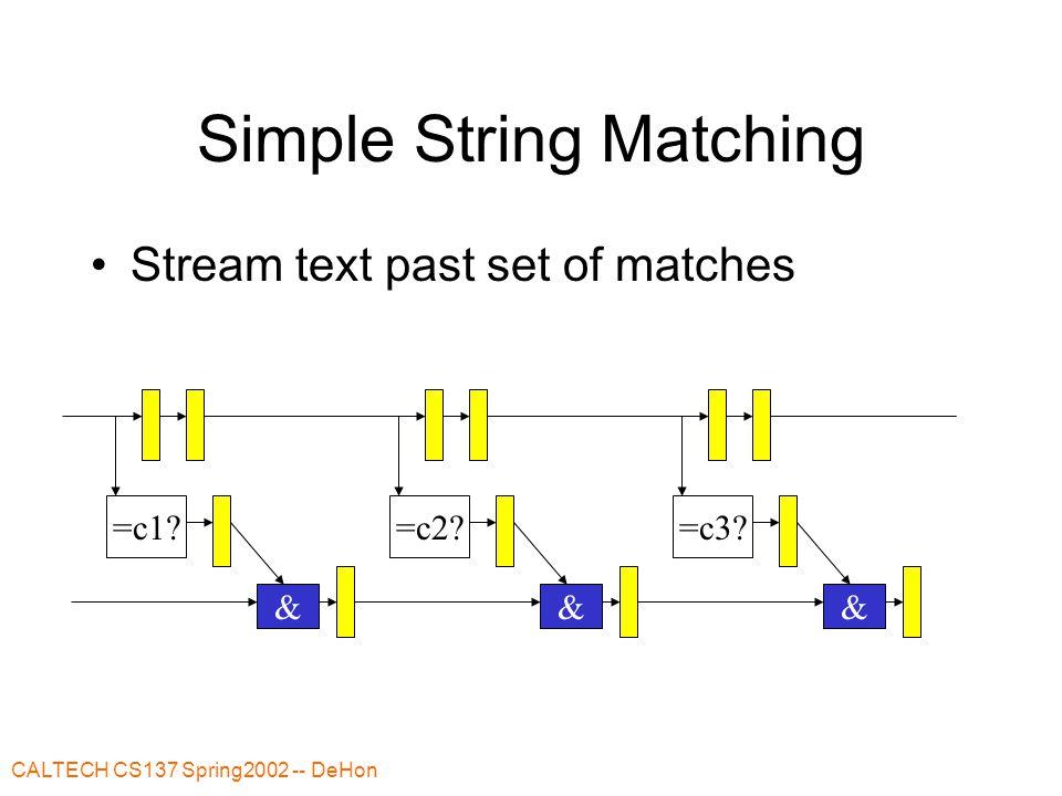 CALTECH CS137 Spring2002 -- DeHon Matrix Multiply C = B * A C[I,j]=  k A[i,k]*B[k,j] NxN matrix Takes N 3 multiplications