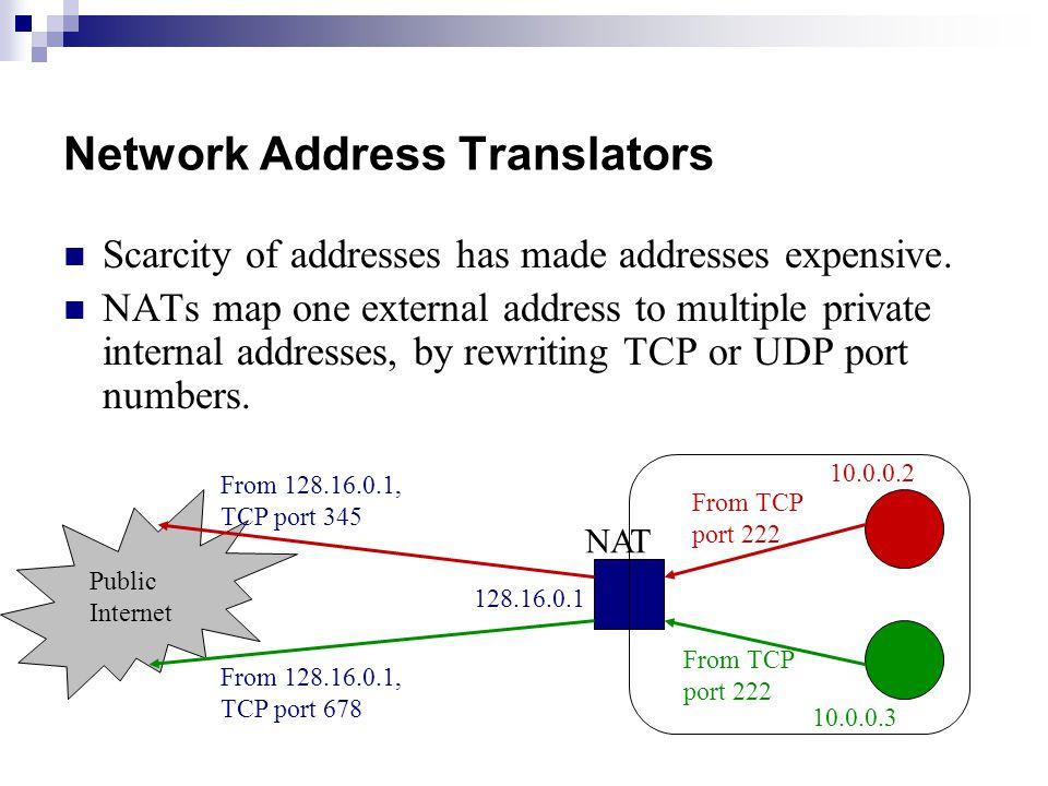 Network Address Translators Scarcity of addresses has made addresses expensive.