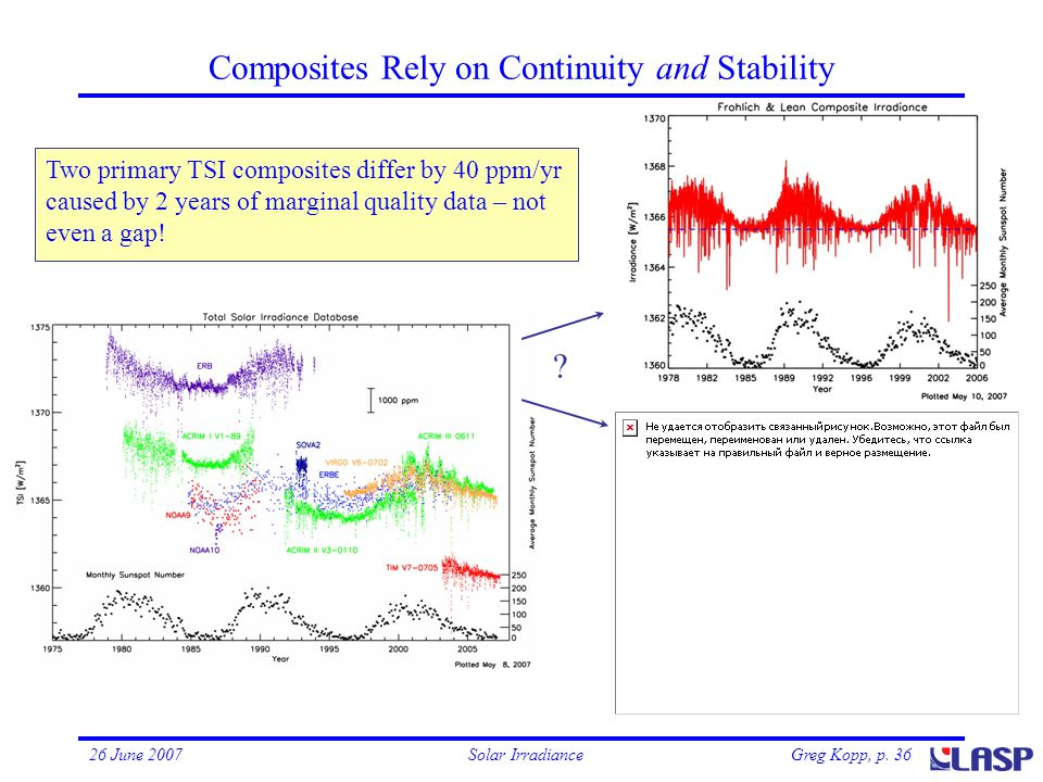 Greg Kopp, p. 3626 June 2007Solar Irradiance Two primary TSI composites differ by 40 ppm/yr caused by 2 years of marginal quality data – not even a ga
