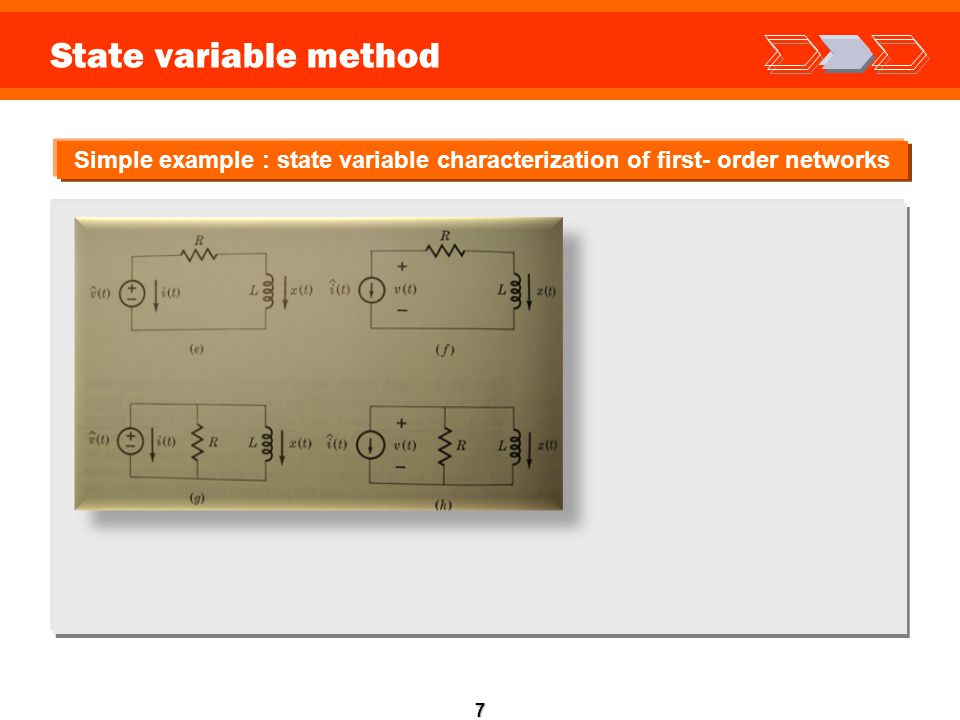 7 State variable method Simple example : state variable characterization of first- order networks