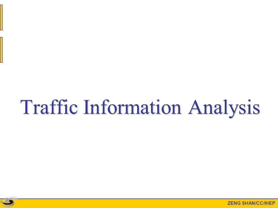 Traffic Information Analysis ZENG SHAN/CC/IHEP