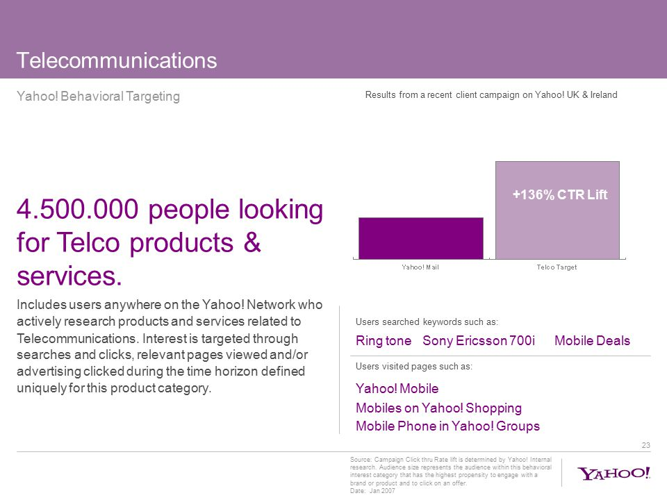23 Telecommunications 4.500.000 people looking for Telco products & services. Includes users anywhere on the Yahoo! Network who actively research prod