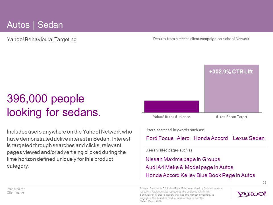 28 Autos | Sedan 396,000 people looking for sedans.
