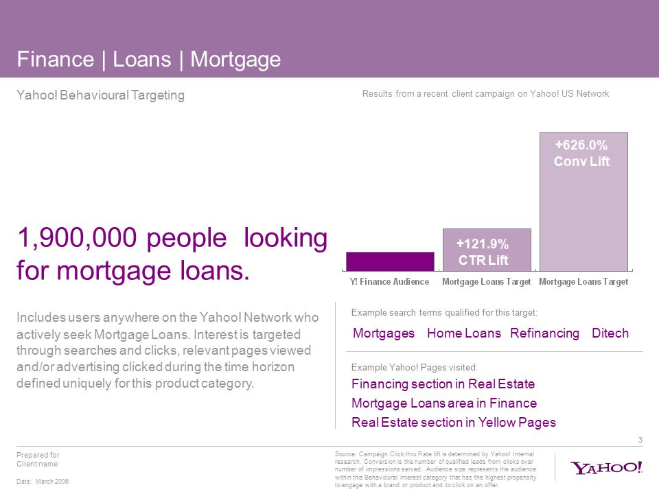 3 Finance | Loans | Mortgage 1,900,000 people looking for mortgage loans.