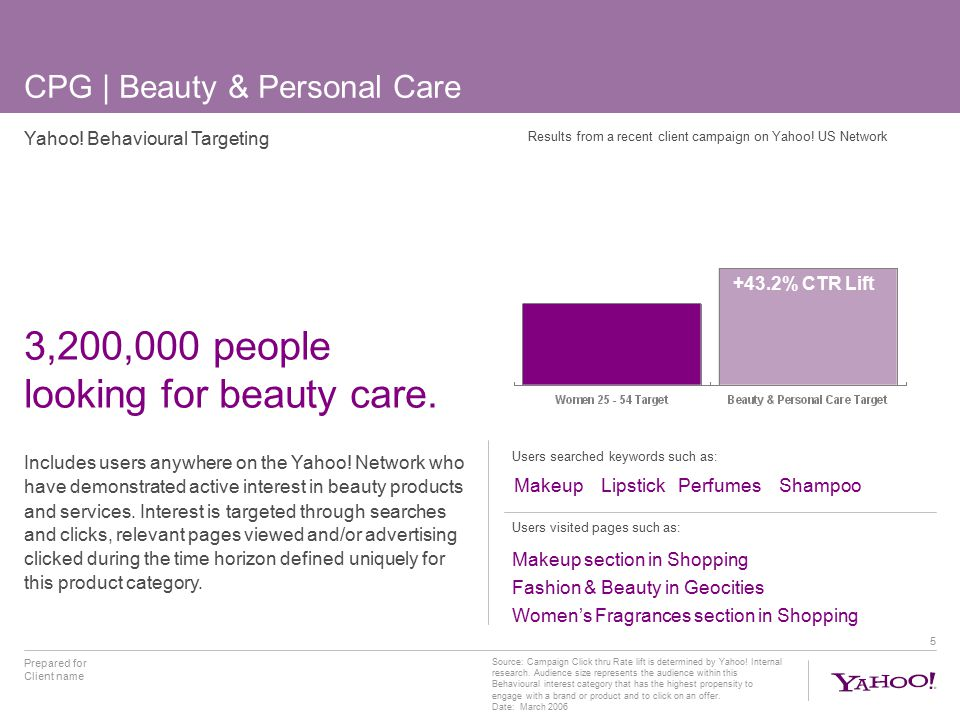 5 CPG | Beauty & Personal Care 3,200,000 people looking for beauty care.