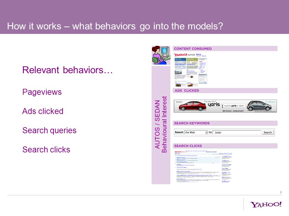 9 How it works – what behaviors go into the models.