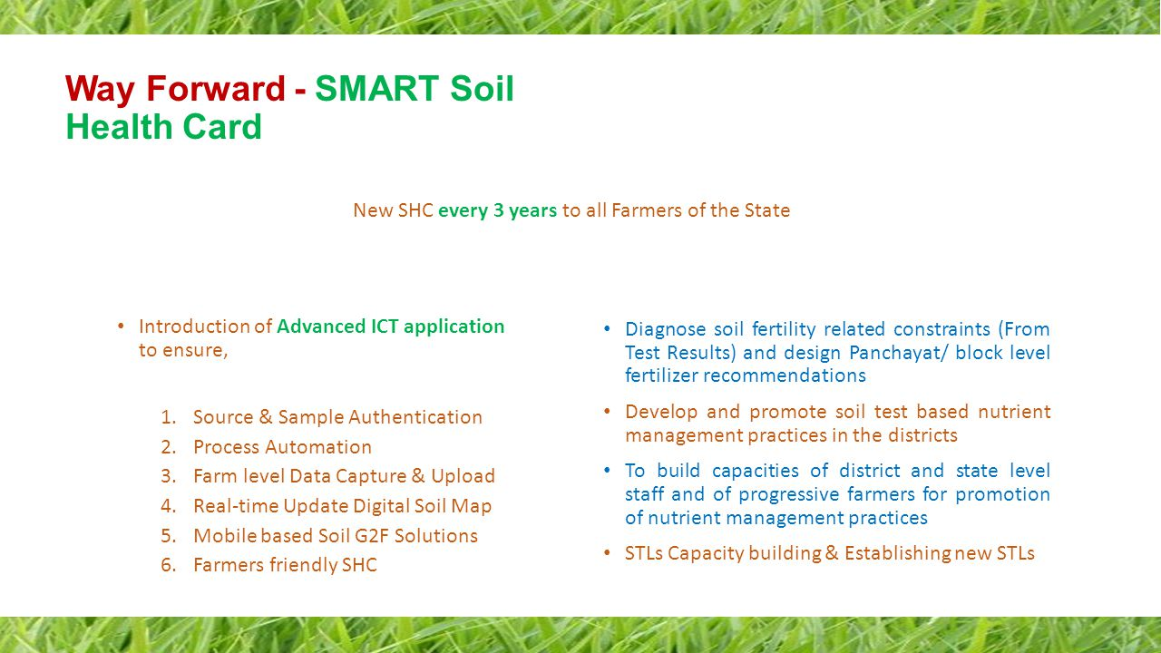 Way Forward - SMART Soil Health Card Introduction of Advanced ICT application to ensure, 1.Source & Sample Authentication 2.Process Automation 3.Farm