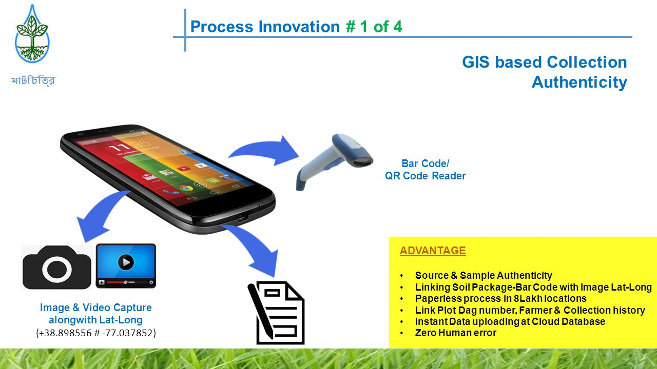 Process Innovation # 1 of 4 GIS based Collection Authenticity Image & Video Capture alongwith Lat-Long (+38.898556 # -77.037852) Online Form Fill-in &