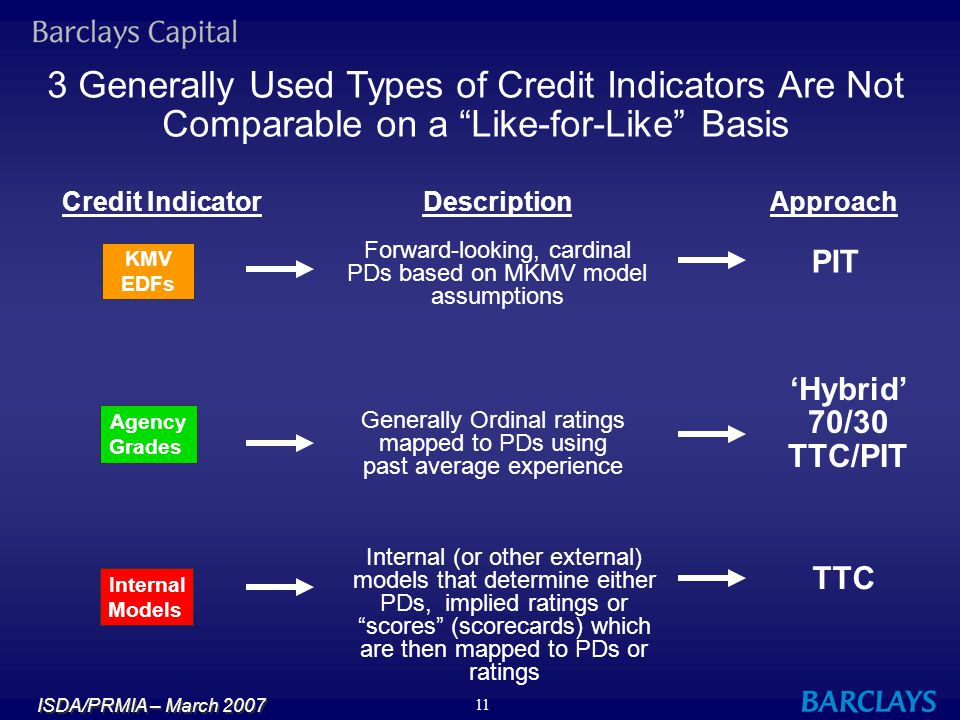 """ISDA/PRMIA – March 2007 11 3 Generally Used Types of Credit Indicators Are Not Comparable on a """"Like-for-Like"""" Basis Forward-looking, cardinal PDs bas"""