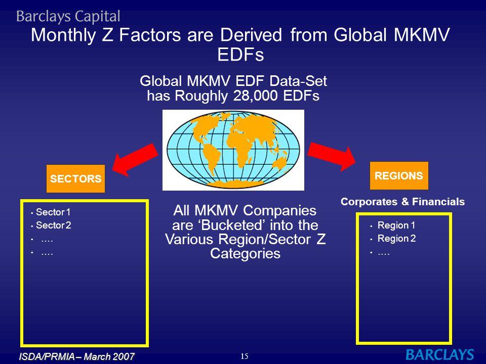 ISDA/PRMIA – March 2007 15 Global MKMV EDF Data-Set has Roughly 28,000 EDFs REGIONS Region 1 Region 2 …. Sector 1 Sector 2 …. Corporates & Financials