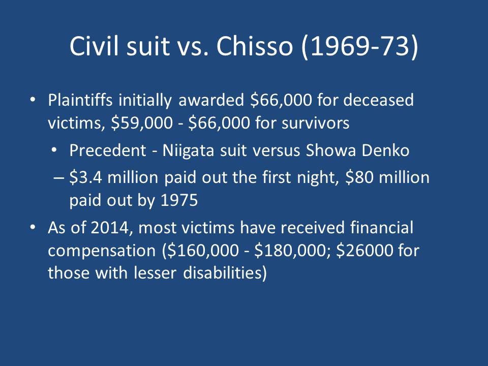 Civil suit vs.