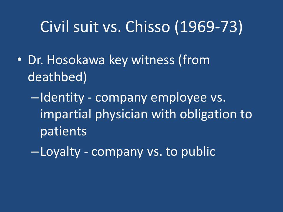 Civil suit vs. Chisso (1969-73) Dr.