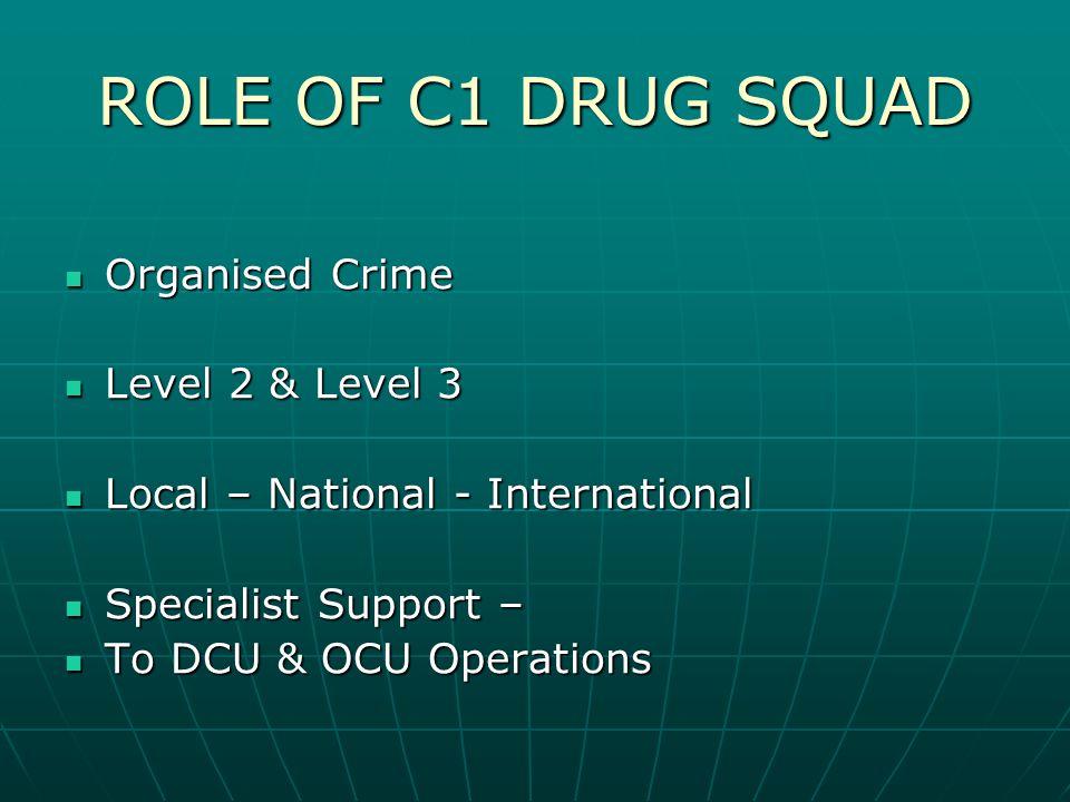 ROLE OF C1 DRUG SQUAD Organised Crime Organised Crime Level 2 & Level 3 Level 2 & Level 3 Local – National - International Local – National - Internat