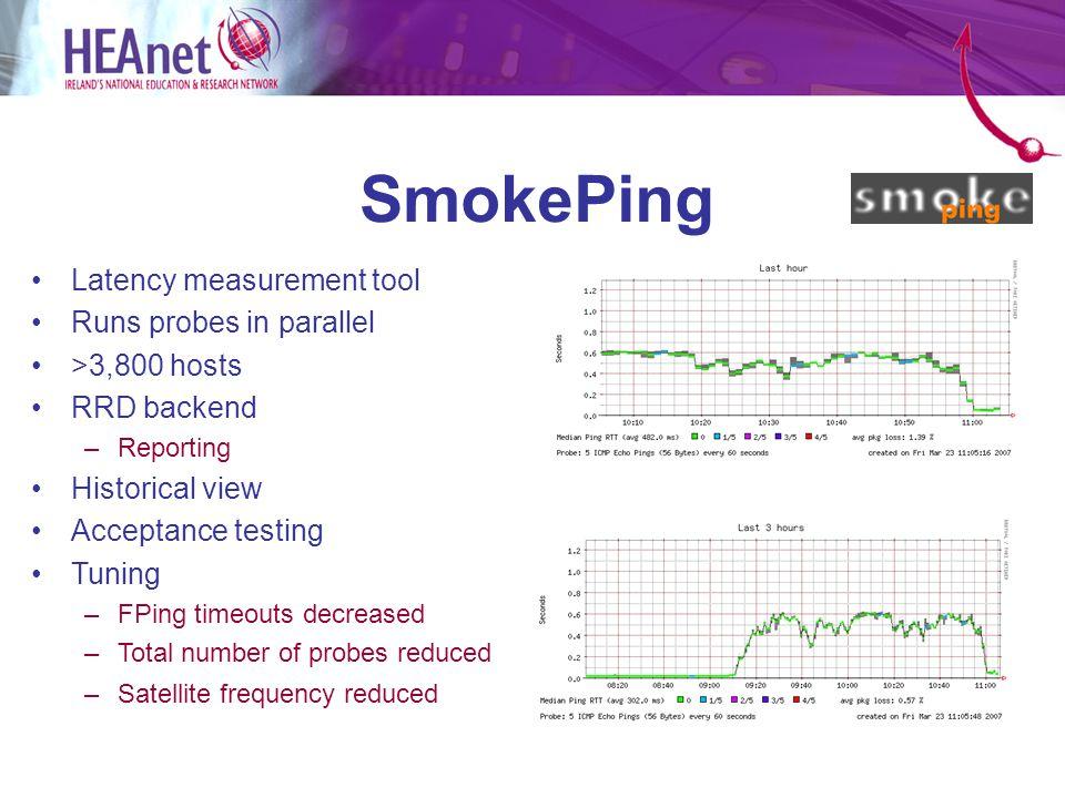 Nagios 4,131 services on 3,905 hosts Top 5 number of hosts on nagios.org Populated by SmokePing and memcache –Nagios runs checks serially –>1 hour vs.