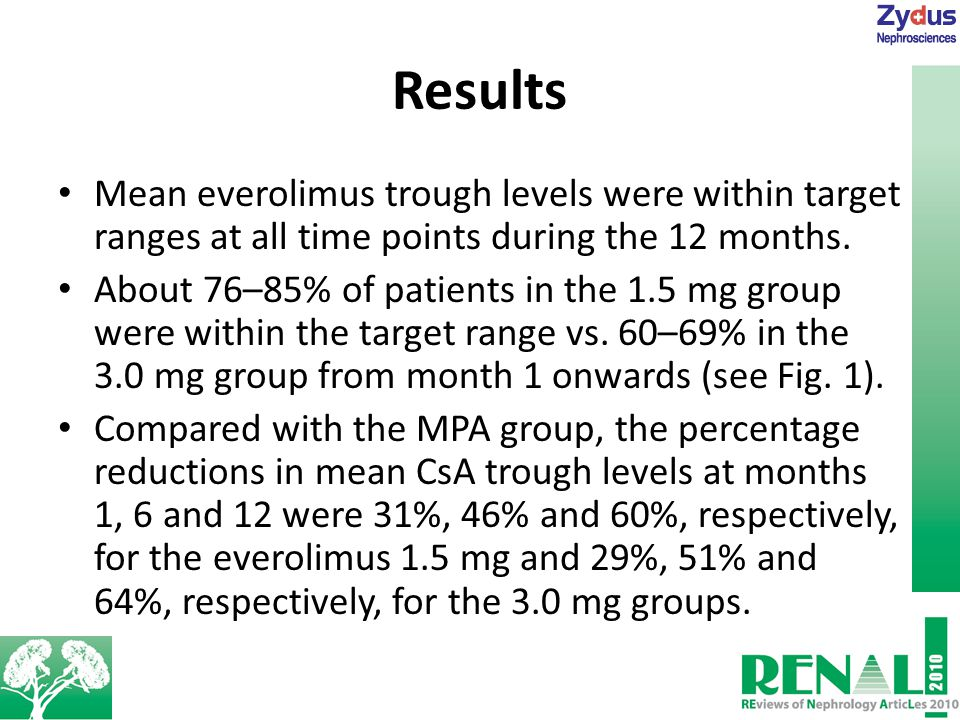 Results Mean everolimus trough levels were within target ranges at all time points during the 12 months.
