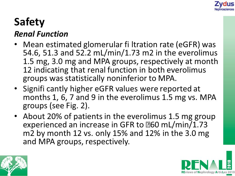 Safety Renal Function Mean estimated glomerular fi ltration rate (eGFR) was 54.6, 51.3 and 52.2 mL/min/1.73 m2 in the everolimus 1.5 mg, 3.0 mg and MPA groups, respectively at month 12 indicating that renal function in both everolimus groups was statistically noninferior to MPA.
