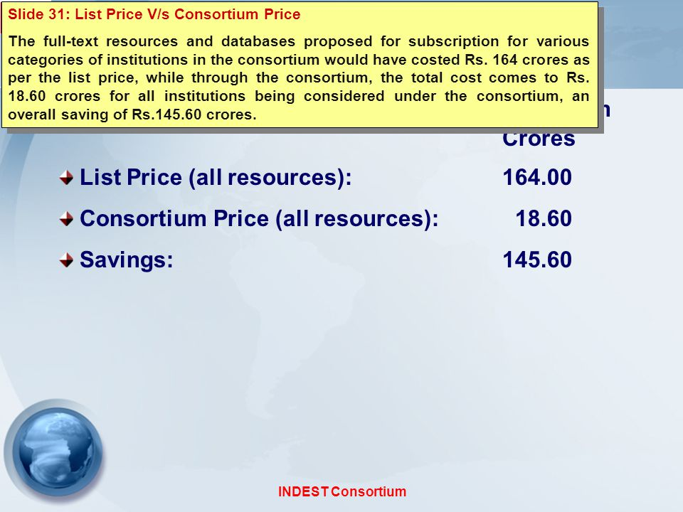 INDEST Consortium List Price V/s Price Offered to the Consortium Rupees in Crores List Price (all resources): 164.00 Consortium Price (all resources): 18.60 Savings: 145.60 Slide 31: List Price V/s Consortium Price The full-text resources and databases proposed for subscription for various categories of institutions in the consortium would have costed Rs.