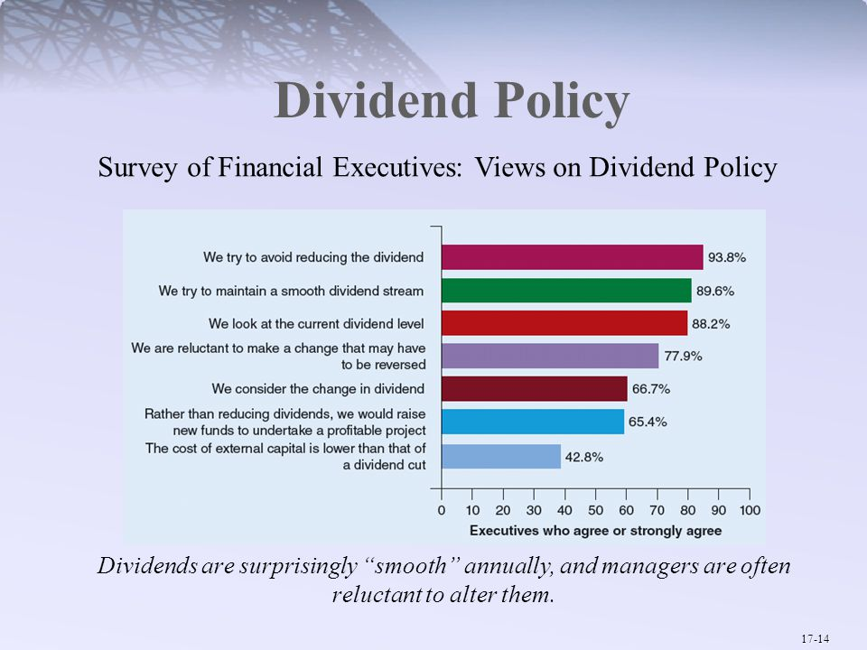 17-14 Dividend Policy Dividends are surprisingly smooth annually, and managers are often reluctant to alter them.