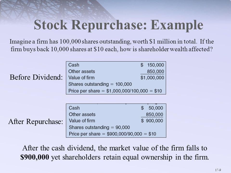 17-9 Stock Repurchase: Example Imagine a firm has 100,000 shares outstanding, worth $1 million in total.