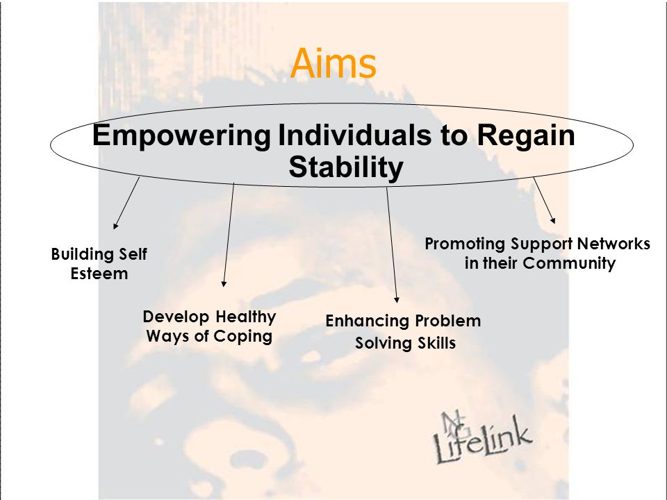 Aims Empowering Individuals to Regain Stability Building Self Esteem Develop Healthy Ways of Coping Enhancing Problem Solving Skills Promoting Support Networks in their Community