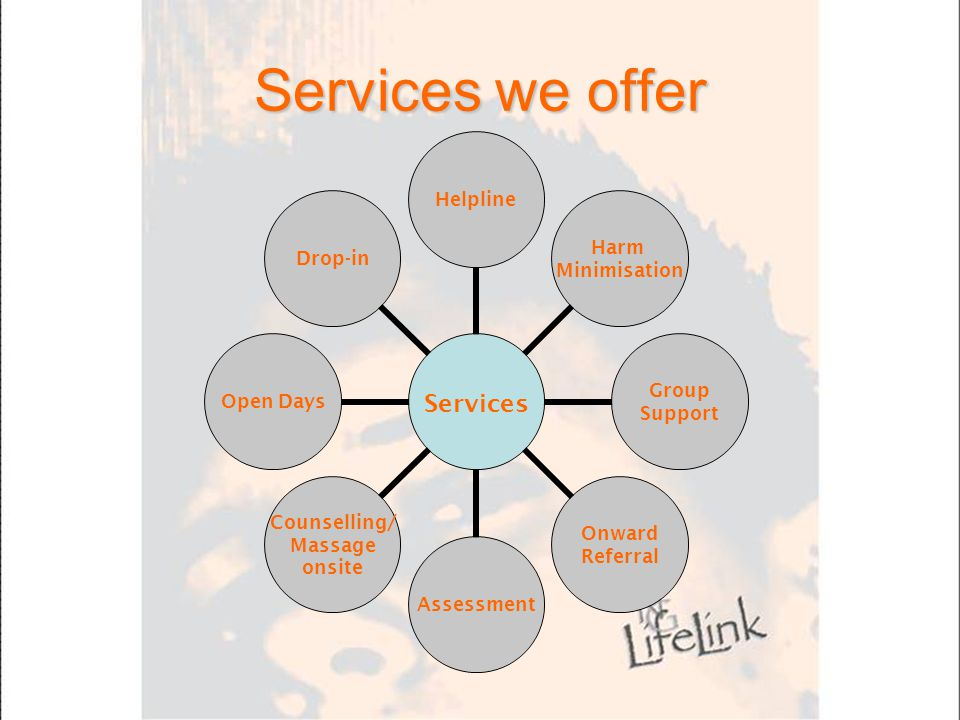 Services we offer Services Helpline Harm Minimisation Group Support Onward Referral Assessment Counselling/ Massage onsite Open DaysDrop-in