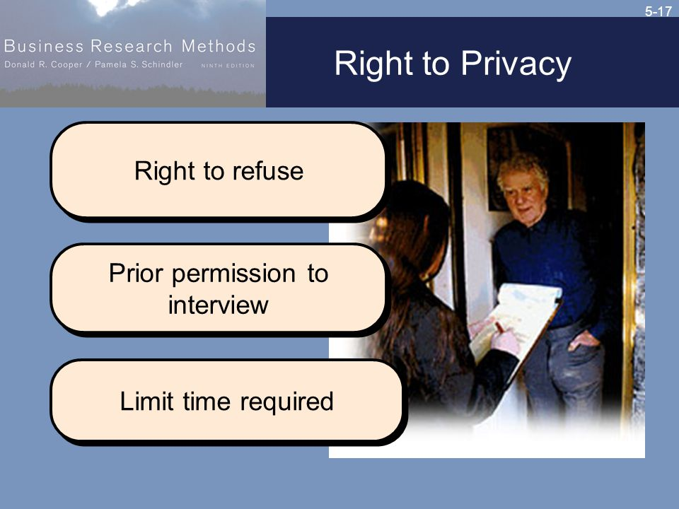 5-17 Right to refuse Right to Privacy Prior permission to interview Prior permission to interview Limit time required