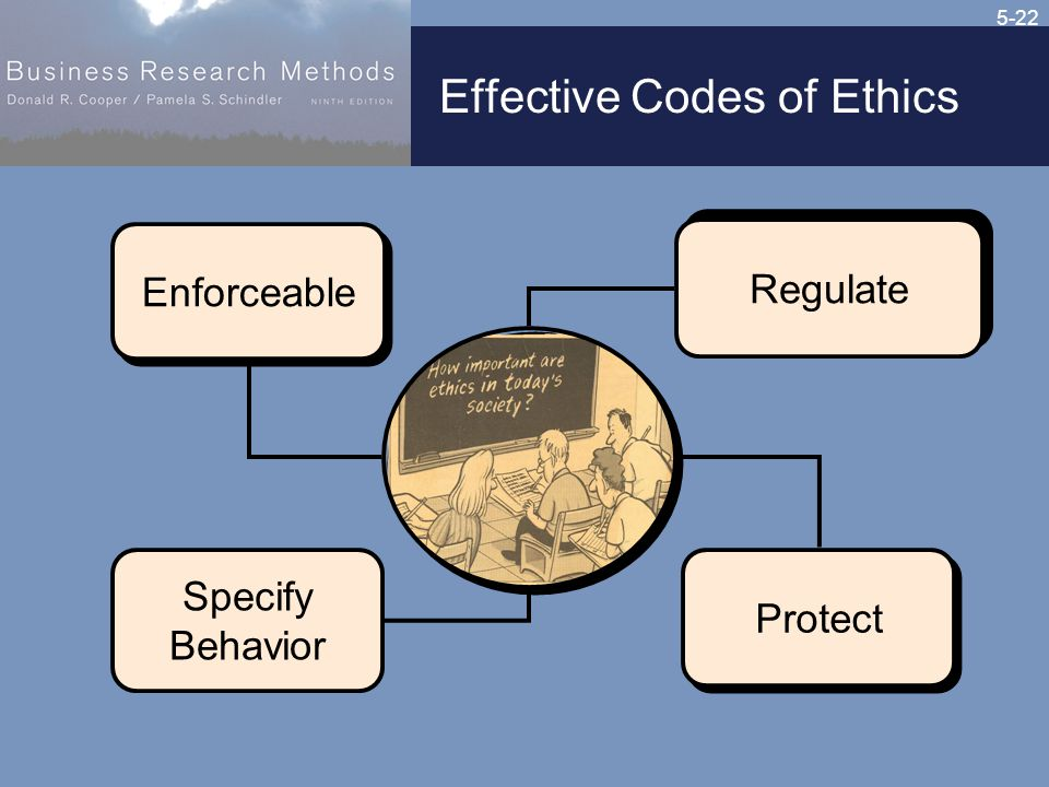 5-22 Effective Codes of Ethics Enforceable Specify Behavior Regulate Protect