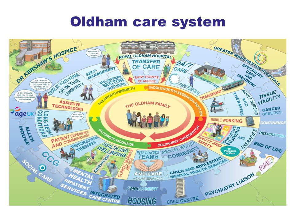 Oldham care system