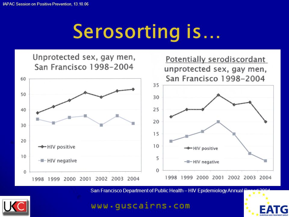 IAPAC Session on Positive Prevention, 13.10.06 www.guscairns.com Serosorting is… San Francisco Department of Public Health – HIV Epidemiology Annual Report 2004