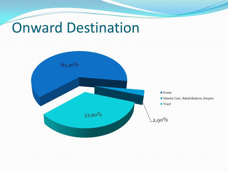 Onward Destination