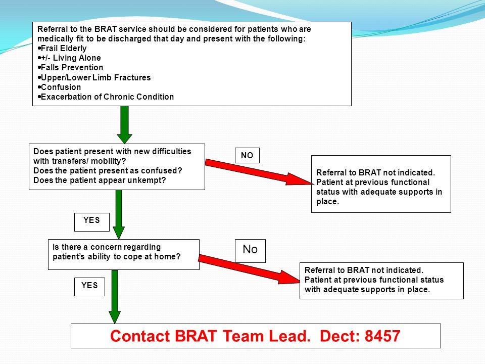 Referral to the BRAT service should be considered for patients who are medically fit to be discharged that day and present with the following:  Frail Elderly  +/- Living Alone  Falls Prevention  Upper/Lower Limb Fractures  Confusion  Exacerbation of Chronic Condition Does patient present with new difficulties with transfers/ mobility.