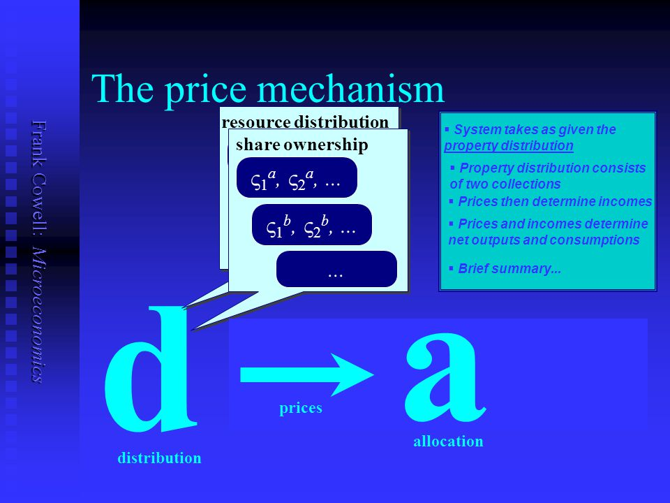 Frank Cowell: Microeconomics The price mechanism d resource distribution R 1 b, R 2 b,... R 1 a, R 2 a,...... share ownership  1 b,  2 b,...  1 a,