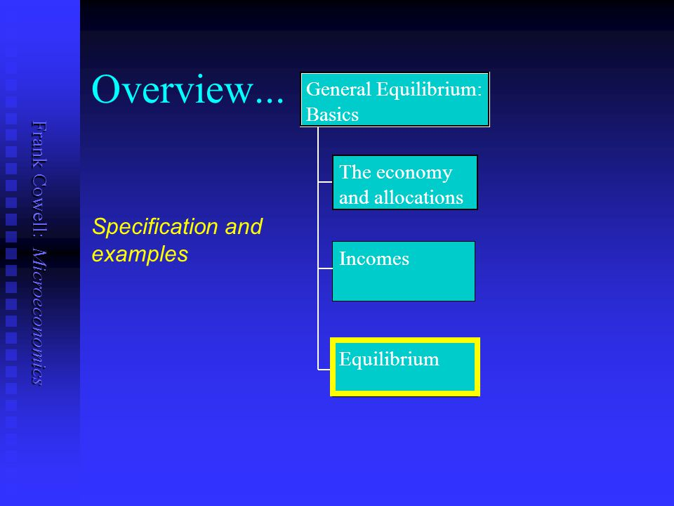 Frank Cowell: Microeconomics Overview... The economy and allocations Incomes Equilibrium General Equilibrium: Basics Specification and examples