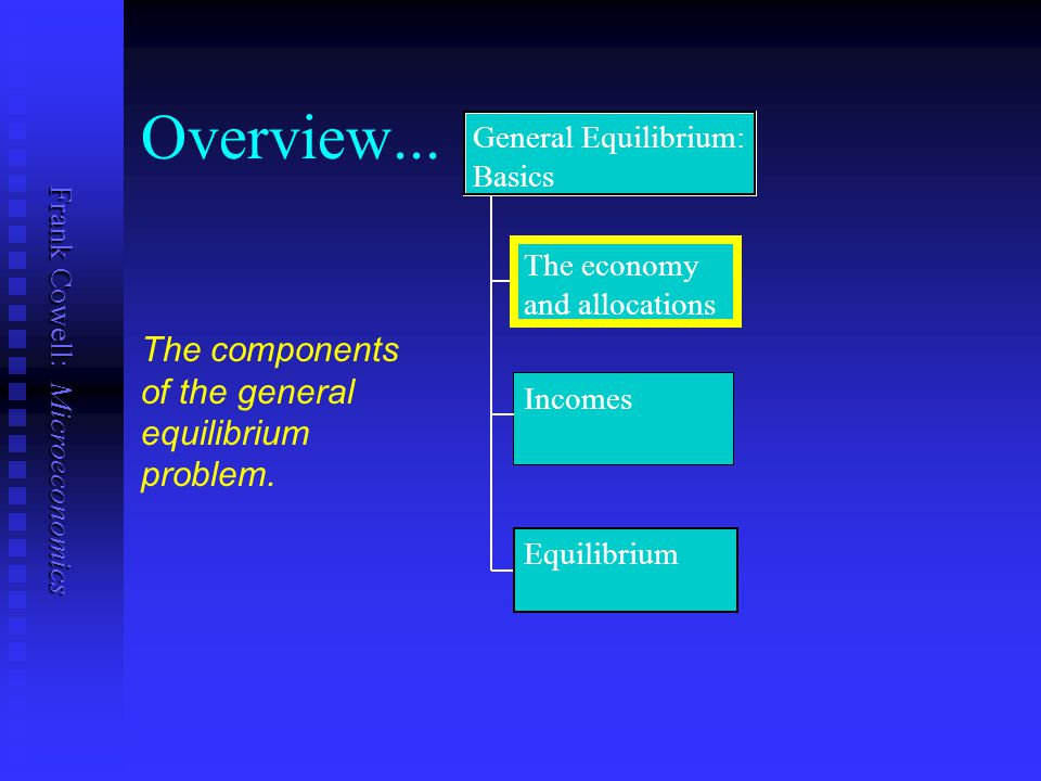Frank Cowell: Microeconomics The components At a guess we can model the economy in terms of: At a guess we can model the economy in terms of:  Resources  People  Firms Specifically the model is based on assumptions about: Specifically the model is based on assumptions about:  Resource stocks  Preferences  Technology (In addition –for later – we will need a description of the rules of the game) (In addition –for later – we will need a description of the rules of the game)