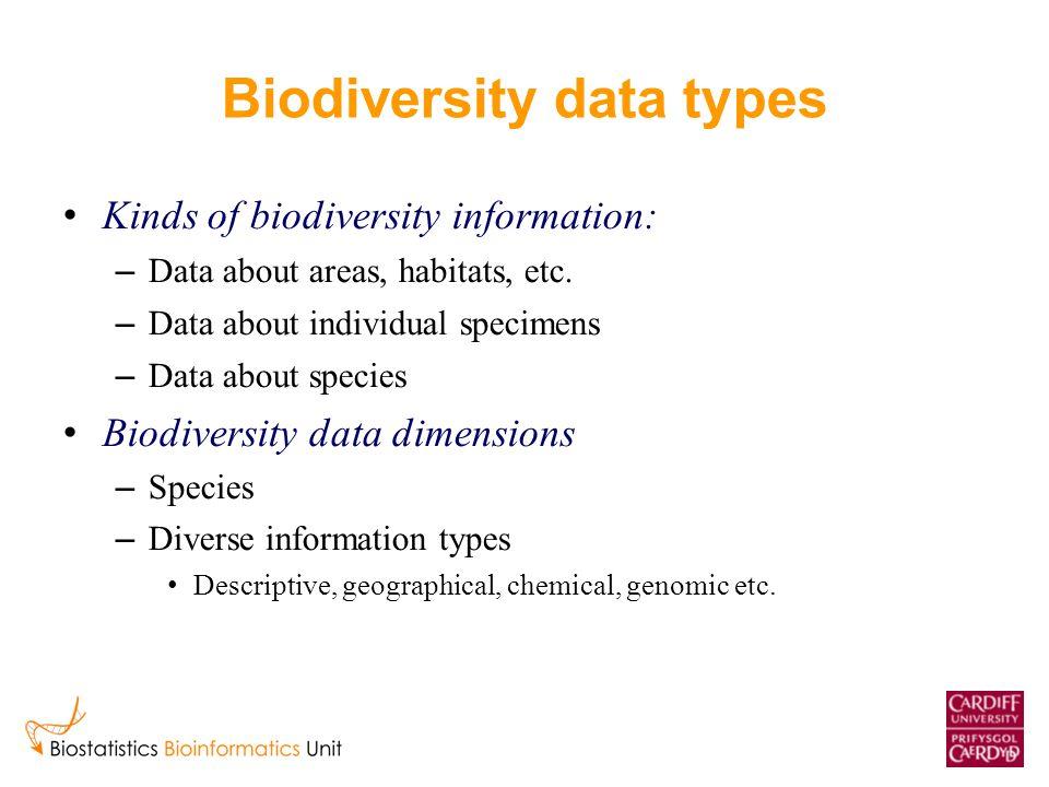 Biodiversity data types Kinds of biodiversity information: – Data about areas, habitats, etc.