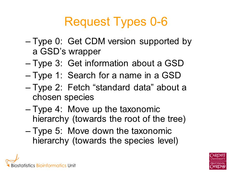 Request Types 0-6 –Type 0: Get CDM version supported by a GSD's wrapper –Type 3: Get information about a GSD –Type 1: Search for a name in a GSD –Type 2: Fetch standard data about a chosen species –Type 4: Move up the taxonomic hierarchy (towards the root of the tree) –Type 5: Move down the taxonomic hierarchy (towards the species level)