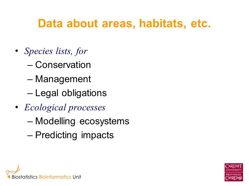 Data about areas, habitats, etc.